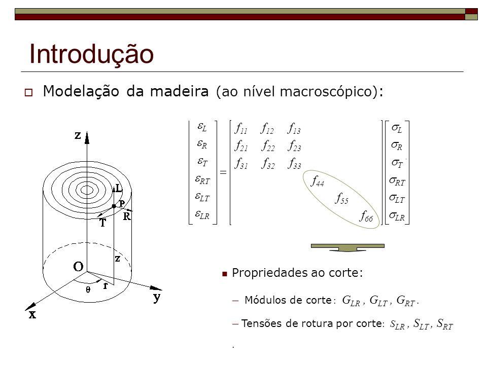 Introdução Modelação da madeira (ao nível macroscópico) : Propriedades ao corte: Módulos de corte : G LR, G LT, G RT. Tensões de rotura por corte : S