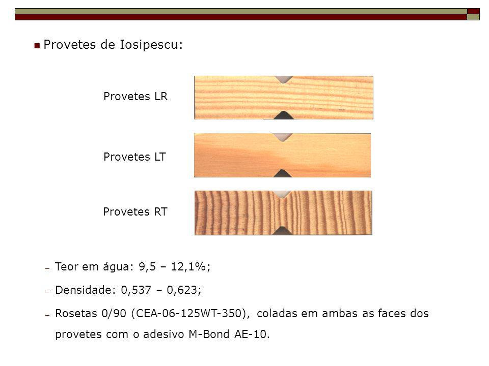 Provetes de Iosipescu: Provetes RT Provetes LT Provetes LR Teor em água: 9,5 – 12,1%; Densidade: 0,537 – 0,623; Rosetas 0/90 (CEA-06-125WT-350), colad