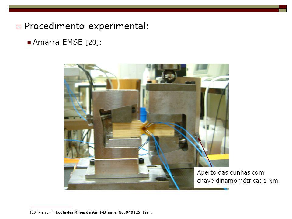 Amarra EMSE [20] : [20] Pierron F. Ecole des Mines de Saint-Etienne, No. 940125, 1994. Aperto das cunhas com chave dinamométrica: 1 Nm Procedimento ex