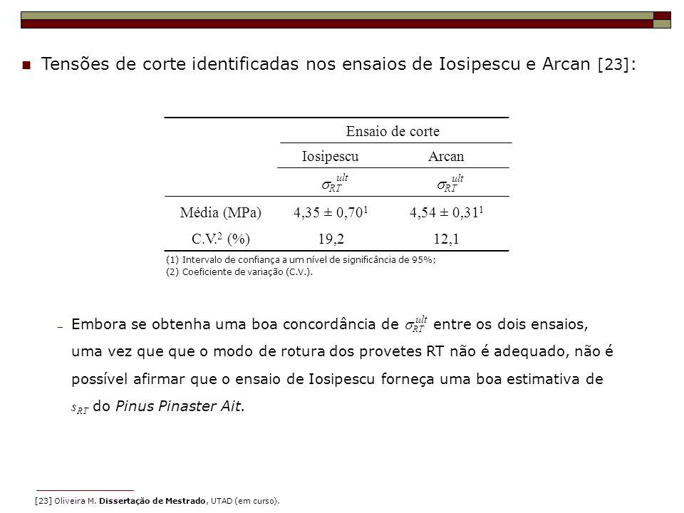 Tensões de corte identificadas nos ensaios de Iosipescu e Arcan [23] : Ensaio de corte IosipescuArcan RT Média (MPa)4,35 ± 0,70 1 4,54 ± 0,31 1 C.V. 2