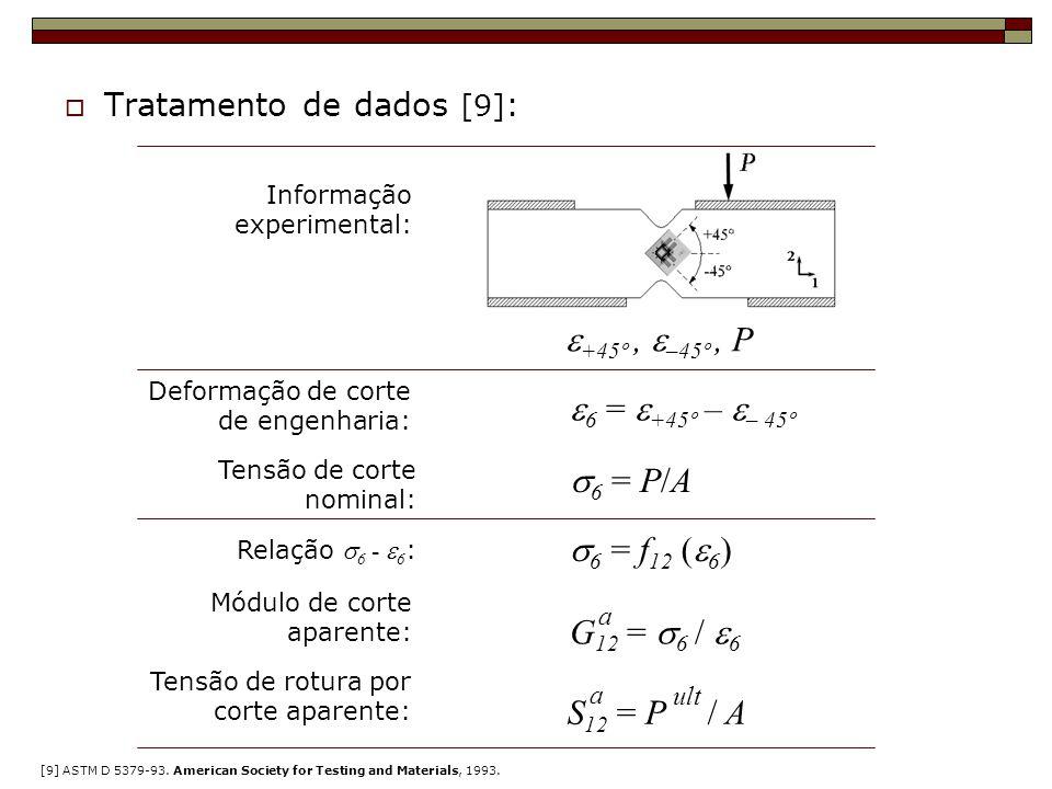 Tratamento de dados [9] : Informação experimental: +45º, –45º, P Deformação de corte de engenharia: Tensão de corte nominal: 6 = P/A 6 = f 12 6 Módulo