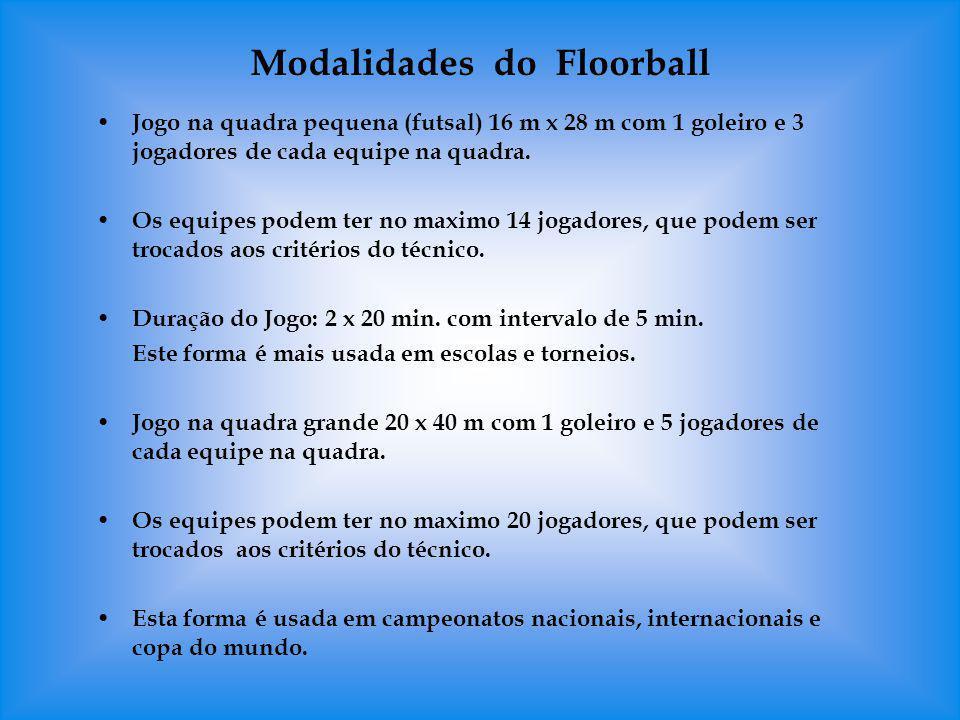 Modalidades do Floorball Jogo na quadra pequena (futsal) 16 m x 28 m com 1 goleiro e 3 jogadores de cada equipe na quadra. Os equipes podem ter no max