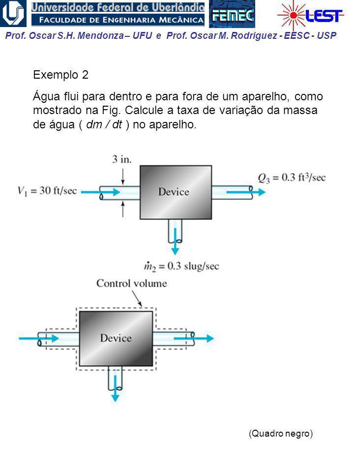 Prof. Oscar S.H. Mendonza – UFU e Prof. Oscar M. Rodriguez - EESC - USP Exemplo 2 Água flui para dentro e para fora de um aparelho, como mostrado na F
