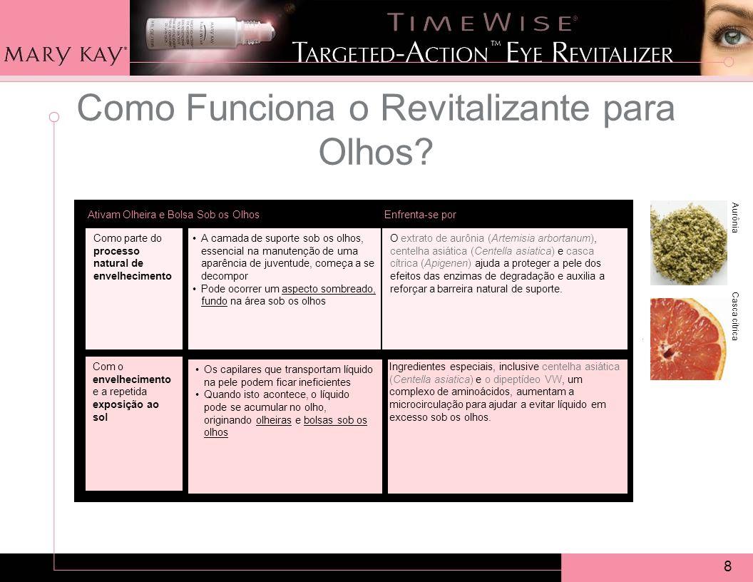 8 Aurônia Casca cítrica Como Funciona o Revitalizante para Olhos.