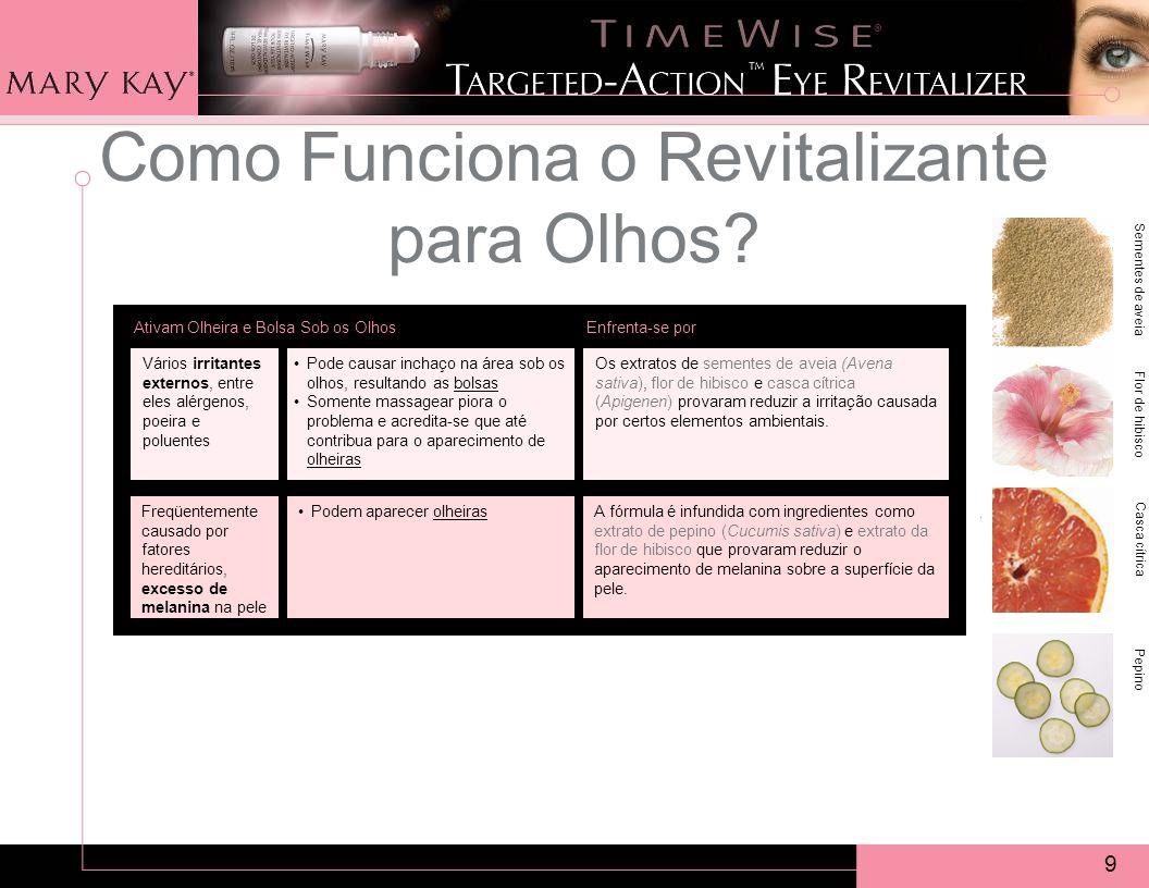 9 Como Funciona o Revitalizante para Olhos.