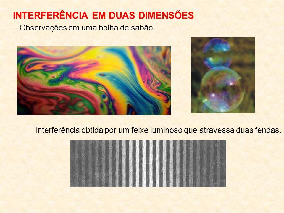 INTERFERÊNCIA EM DUAS DIMENSÕES Observações em uma bolha de sabão. Interferência obtida por um feixe luminoso que atravessa duas fendas.