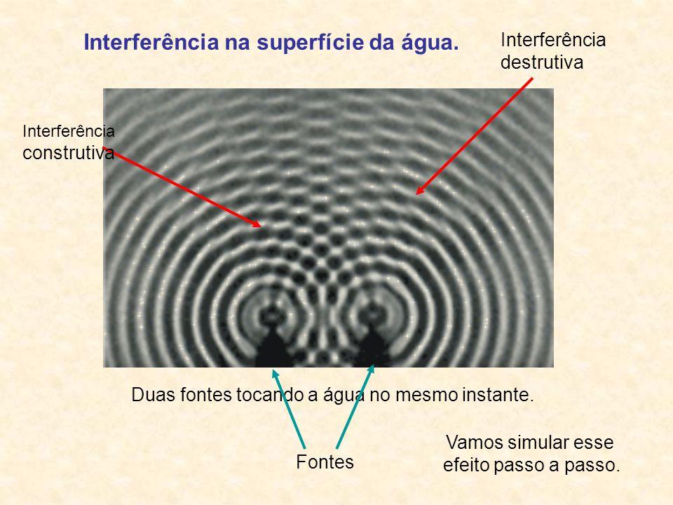 Interferência na superfície da água. Duas fontes tocando a água no mesmo instante. Interferência destrutiva Interferência construtiva Fontes Vamos sim