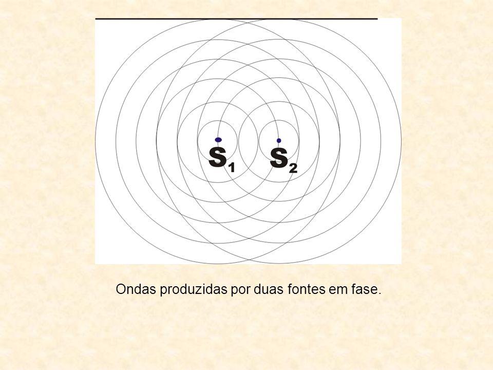 EXERCÍCIOS 1 - As ondas de rádio são ondas eletromagnéticas que se propagam na velocidade de 3,0 x 10 8 m/s.