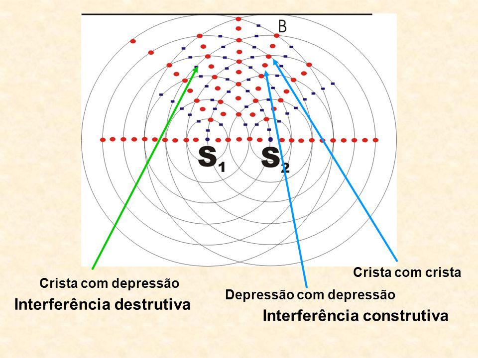 3 – O ponto A é a junção de duas molas.
