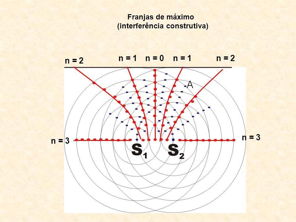 6 – A figura mostra duas fontes que emitem ondas em fase com velocidade de 360 m/s e frequência 180 Hz e três pontos A, B e C cujas distâncias às fontes estão indicadas ao lado.