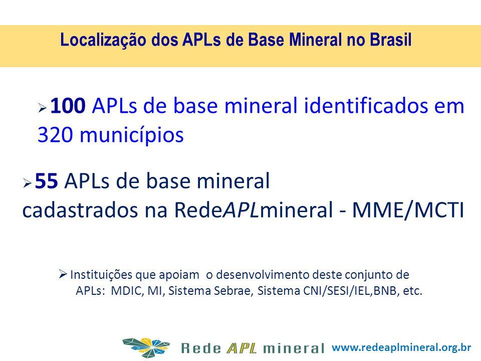 Localização dos APLs de Base Mineral no Brasil 100 APLs de base mineral identificados em 320 municípios 55 APLs de base mineral cadastrados na RedeAPL