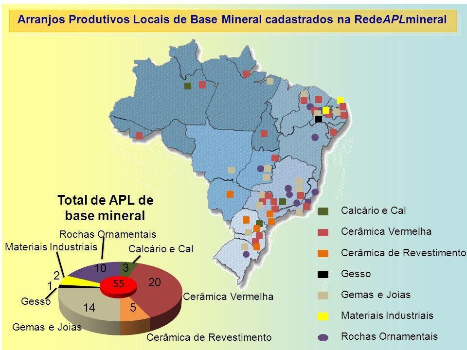 Arranjos Produtivos Locais de Base Mineral cadastrados na RedeAPLmineral Gesso Gemas e Joias Materiais Industriais Cerâmica Vermelha Rochas Ornamentai