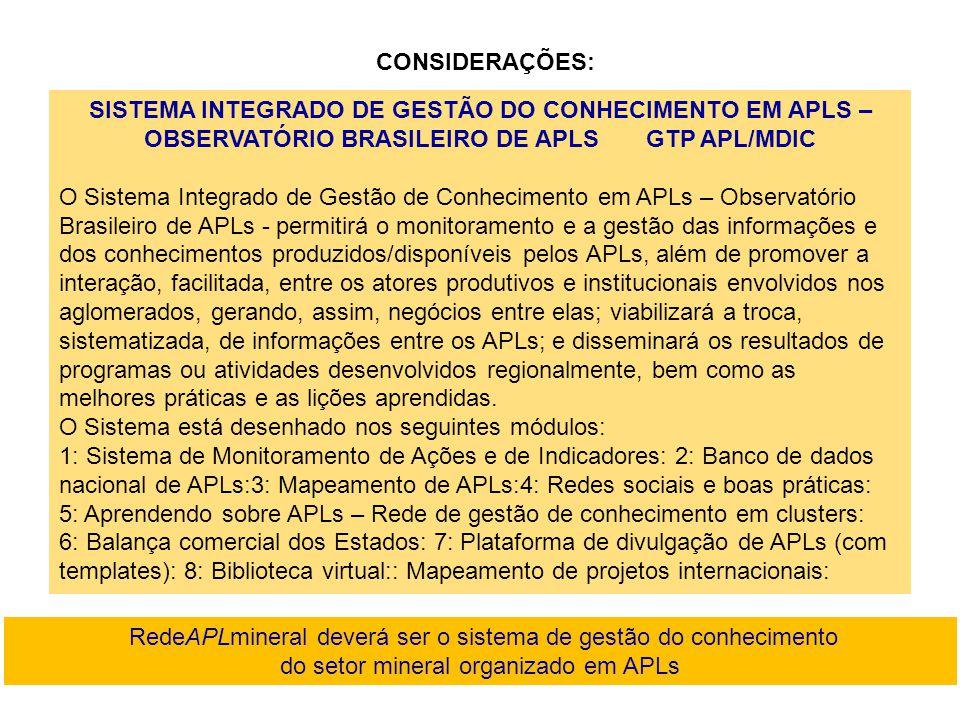 SISTEMA INTEGRADO DE GESTÃO DO CONHECIMENTO EM APLS – OBSERVATÓRIO BRASILEIRO DE APLS GTP APL/MDIC O Sistema Integrado de Gestão de Conhecimento em AP