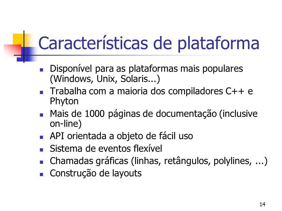 14 Características de plataforma Disponível para as plataformas mais populares (Windows, Unix, Solaris...) Trabalha com a maioria dos compiladores C++ e Phyton Mais de 1000 páginas de documentação (inclusive on-line) API orientada a objeto de fácil uso Sistema de eventos flexível Chamadas gráficas (linhas, retângulos, polylines,...) Construção de layouts