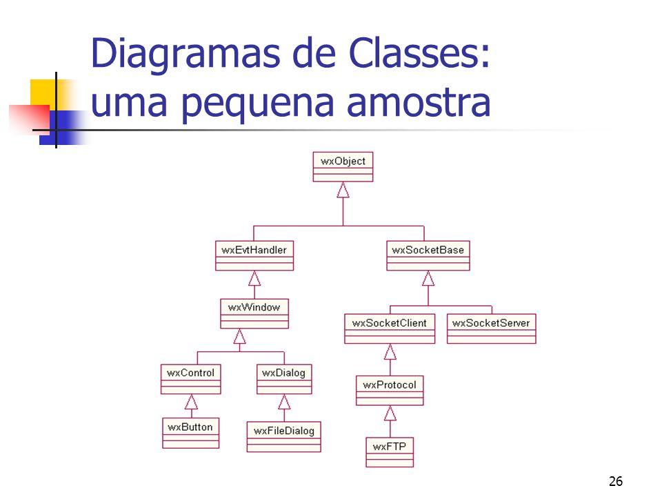 26 Diagramas de Classes: uma pequena amostra