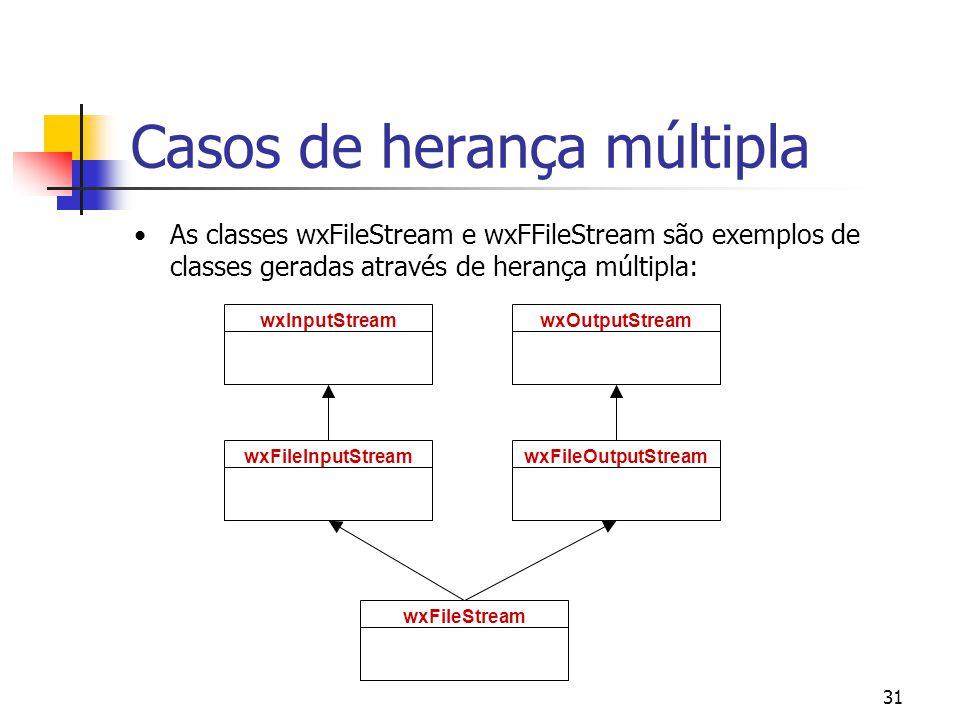 31 Casos de herança múltipla As classes wxFileStream e wxFFileStream são exemplos de classes geradas através de herança múltipla: wxInputStreamwxOutputStream wxFileInputStreamwxFileOutputStream wxFileStream