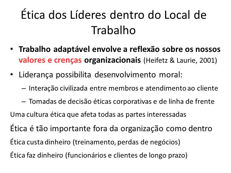 Ética dos Líderes dentro do Local de Trabalho Trabalho adaptável envolve a reflexão sobre os nossos valores e crenças organizacionais (Heifetz & Lauri