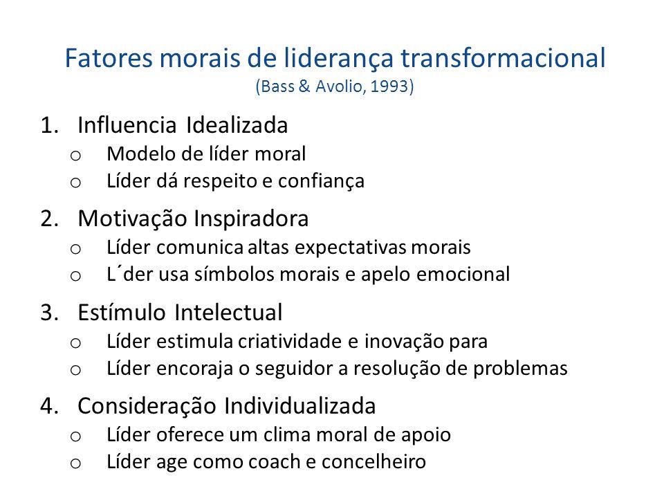 Fatores morais de liderança transformacional (Bass & Avolio, 1993) 1.Influencia Idealizada o Modelo de líder moral o Líder dá respeito e confiança 2.M