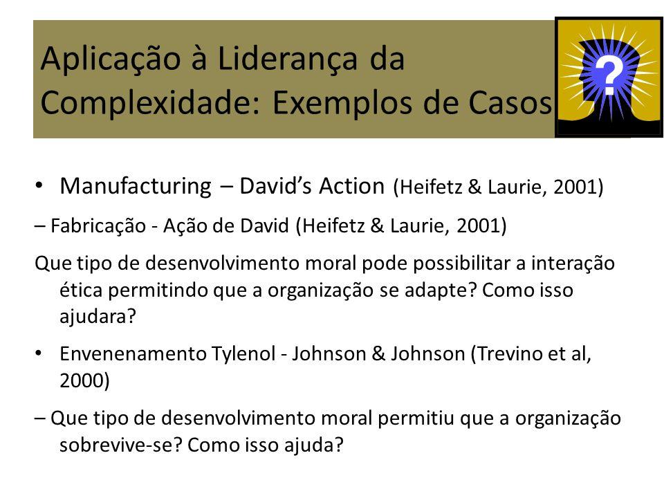 Aplicação à Liderança da Complexidade: Exemplos de Casos Manufacturing – Davids Action (Heifetz & Laurie, 2001) – Fabricação - Ação de David (Heifetz