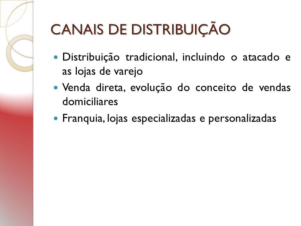CANAIS DE DISTRIBUIÇÃO Distribuição tradicional, incluindo o atacado e as lojas de varejo Venda direta, evolução do conceito de vendas domiciliares Fr