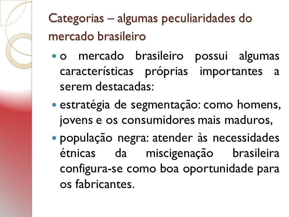 Categorias – algumas peculiaridades do mercado brasileiro o mercado brasileiro possui algumas características próprias importantes a serem destacadas: