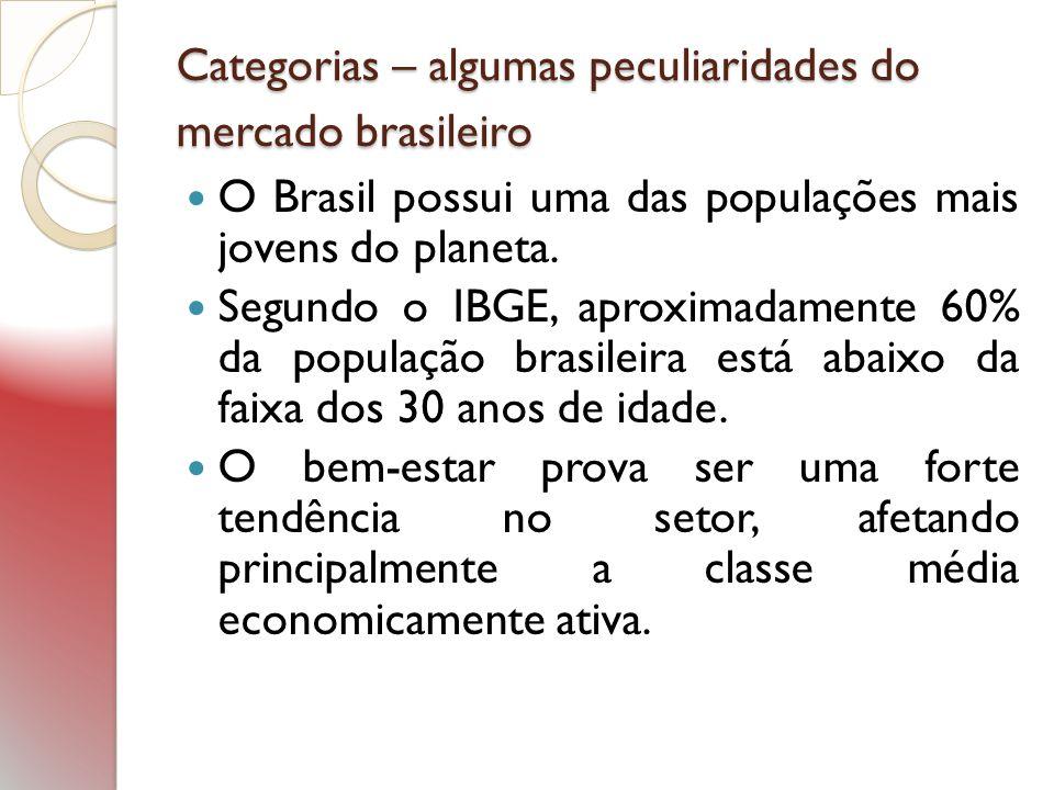 Categorias – algumas peculiaridades do mercado brasileiro O Brasil possui uma das populações mais jovens do planeta. Segundo o IBGE, aproximadamente 6