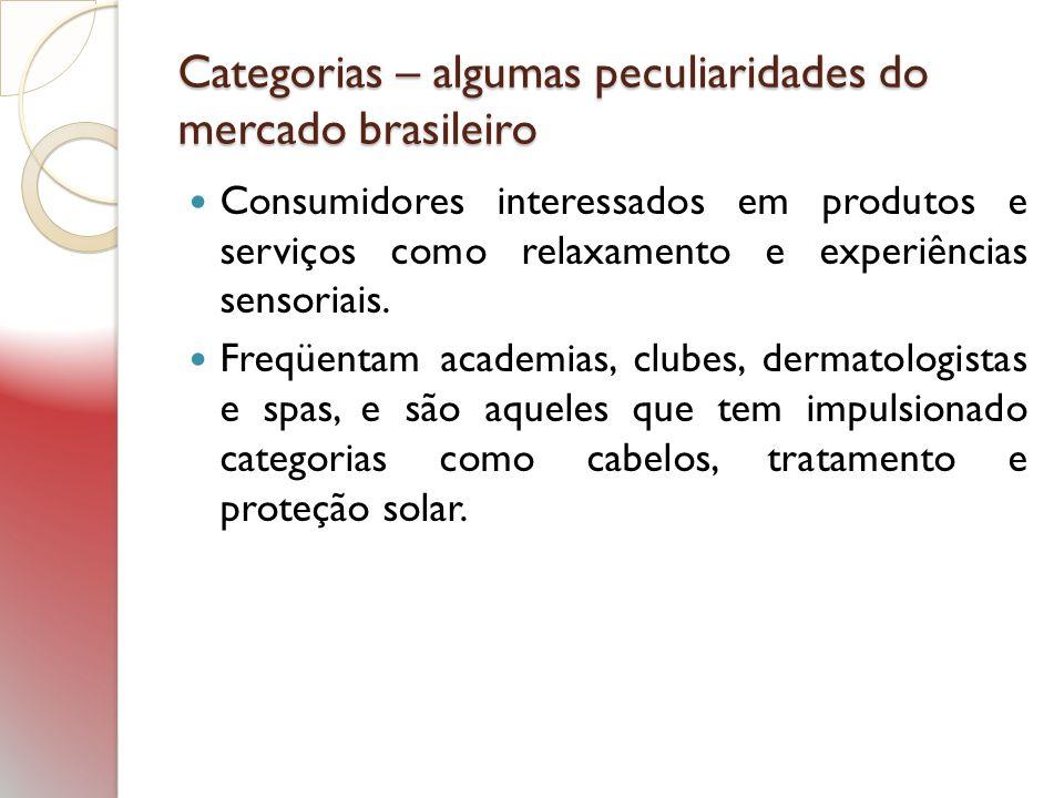 Categorias – algumas peculiaridades do mercado brasileiro Consumidores interessados em produtos e serviços como relaxamento e experiências sensoriais.