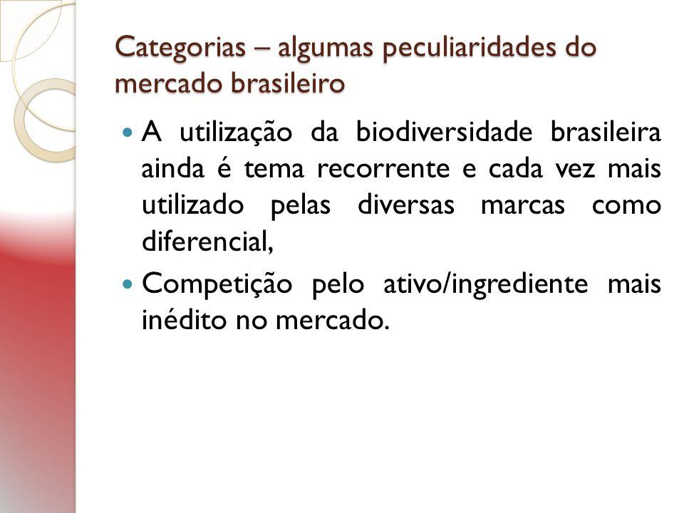 Categorias – algumas peculiaridades do mercado brasileiro A utilização da biodiversidade brasileira ainda é tema recorrente e cada vez mais utilizado