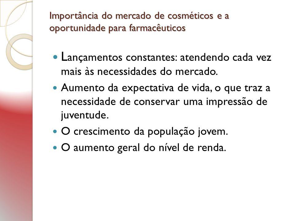 Importância do mercado de cosméticos e a oportunidade para farmacêuticos Importância do mercado de cosméticos e a oportunidade para farmacêuticos L an