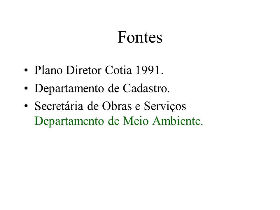 Fontes Plano Diretor Cotia 1991. Departamento de Cadastro. Secretária de Obras e Serviços Departamento de Meio Ambiente.