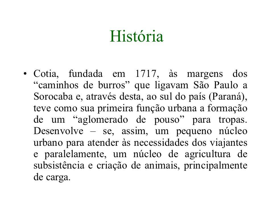 História Cotia, fundada em 1717, às margens dos caminhos de burros que ligavam São Paulo a Sorocaba e, através desta, ao sul do país (Paraná), teve co