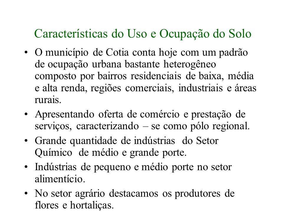 Características do Uso e Ocupação do Solo O município de Cotia conta hoje com um padrão de ocupação urbana bastante heterogêneo composto por bairros r