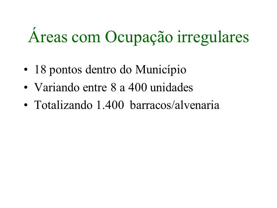 Áreas com Ocupação irregulares 18 pontos dentro do Município Variando entre 8 a 400 unidades Totalizando 1.400 barracos/alvenaria
