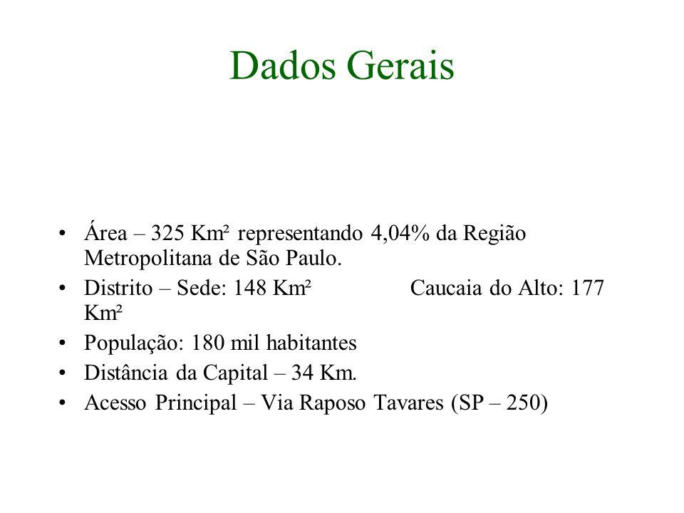 Dados Gerais Área – 325 Km² representando 4,04% da Região Metropolitana de São Paulo. Distrito – Sede: 148 Km² Caucaia do Alto: 177 Km² População: 180