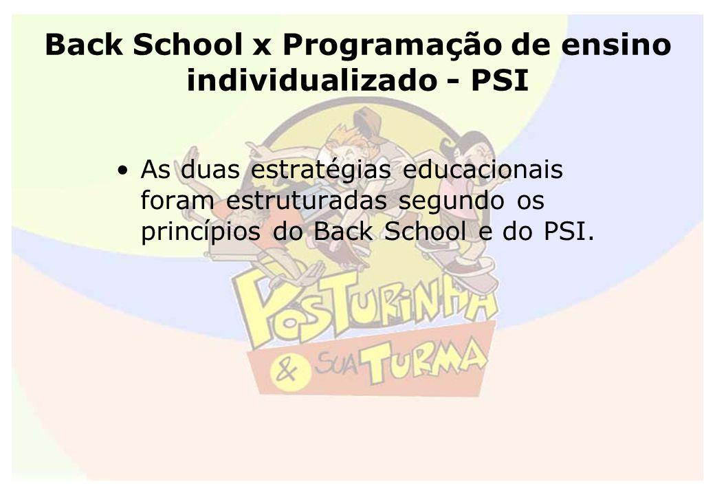 Back School x Programação de ensino individualizado - PSI As duas estratégias educacionais foram estruturadas segundo os princípios do Back School e d