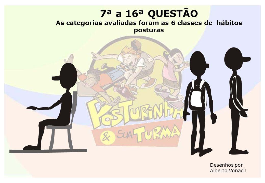 7ª a 16ª QUESTÃO As categorias avaliadas foram as 6 classes de hábitos posturas Desenhos por Alberto Vonach