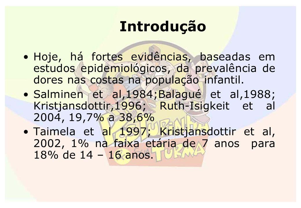 Introdução Hoje, há fortes evidências, baseadas em estudos epidemiológicos, da prevalência de dores nas costas na população infantil. Salminen et al,1