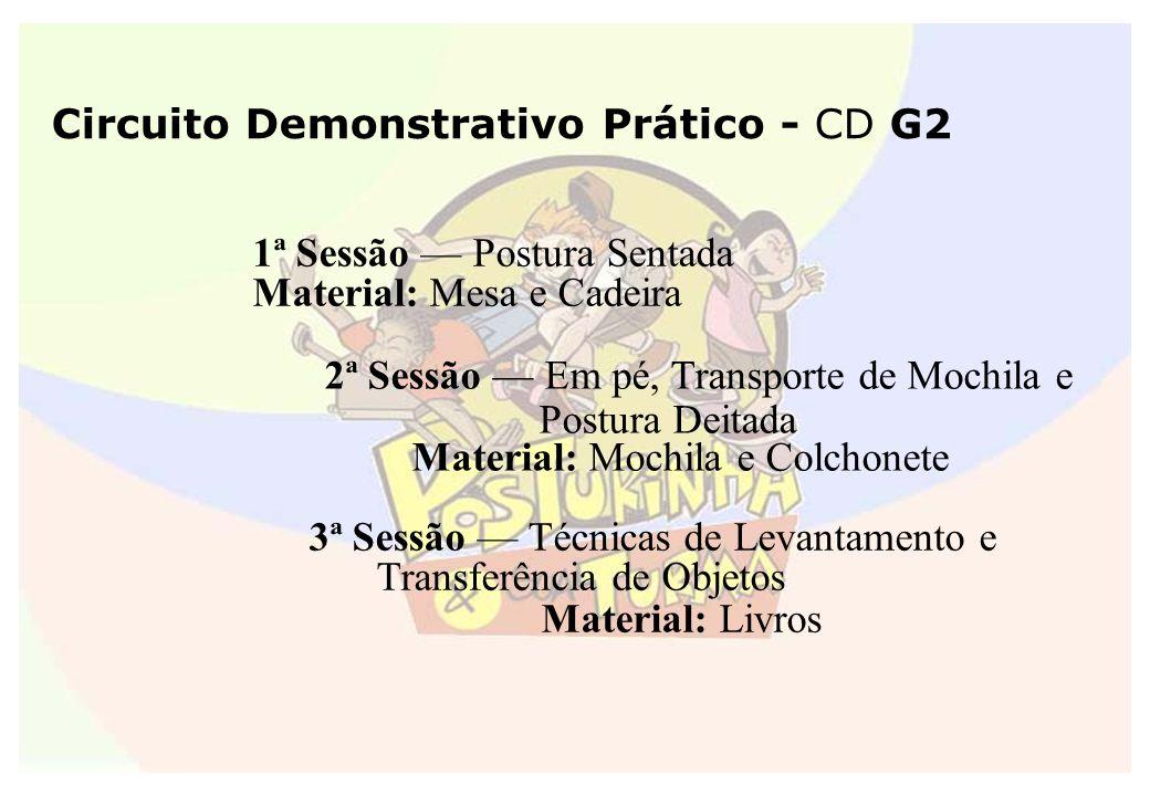 Circuito Demonstrativo Prático - CD G2 1ª Sessão Postura Sentada Material: Mesa e Cadeira 2ª Sessão Em pé, Transporte de Mochila e Postura Deitada Mat