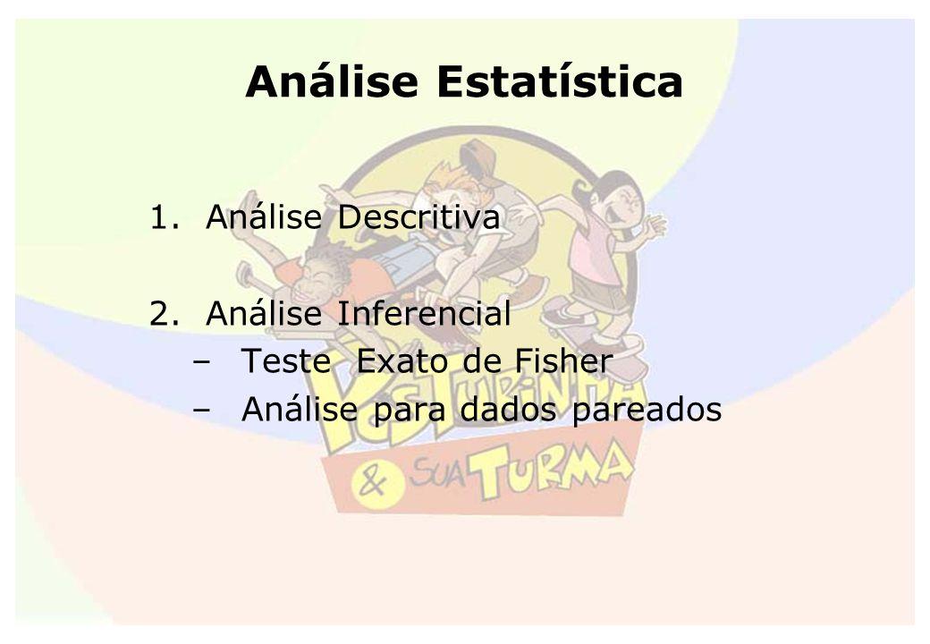 Análise Estatística 1.Análise Descritiva 2.Análise Inferencial –Teste Exato de Fisher –Análise para dados pareados
