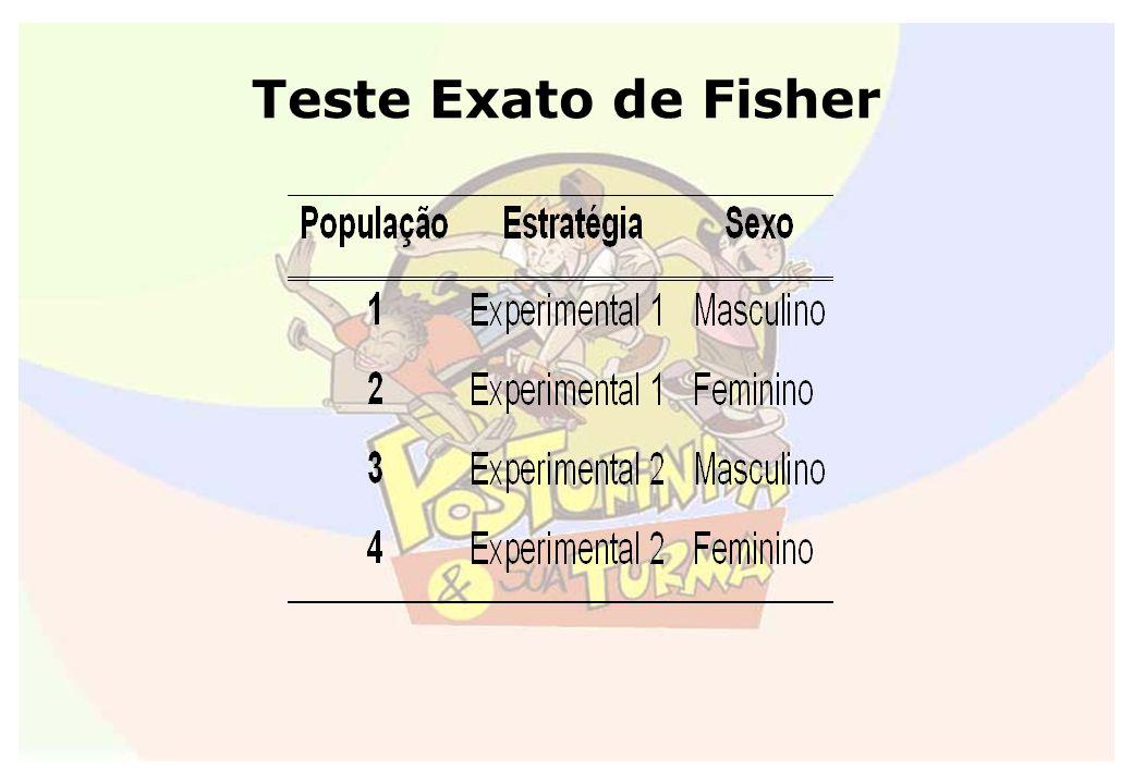Teste Exato de Fisher