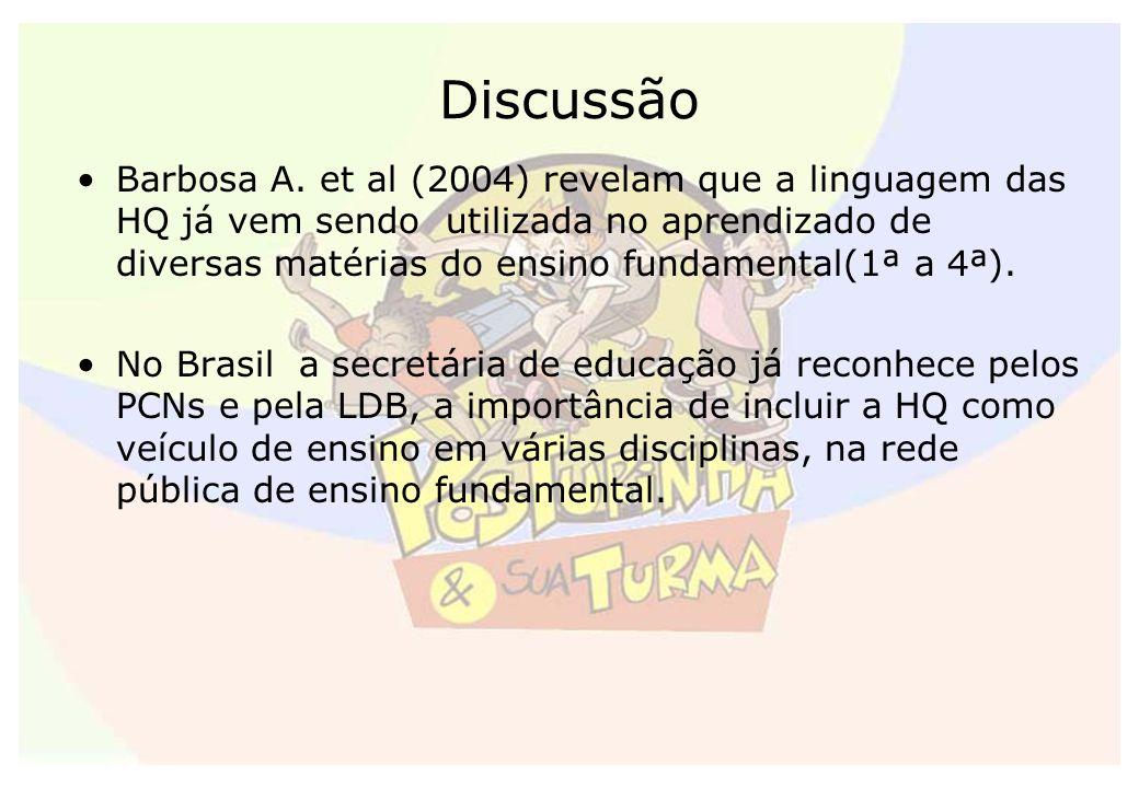 Discussão Barbosa A. et al (2004) revelam que a linguagem das HQ já vem sendo utilizada no aprendizado de diversas matérias do ensino fundamental(1ª a