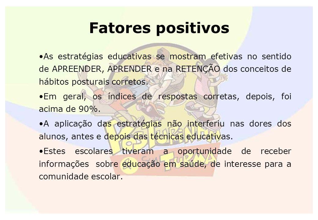 Fatores positivos As estratégias educativas se mostram efetivas no sentido de APREENDER, APRENDER e na RETENÇÃO dos conceitos de hábitos posturais cor