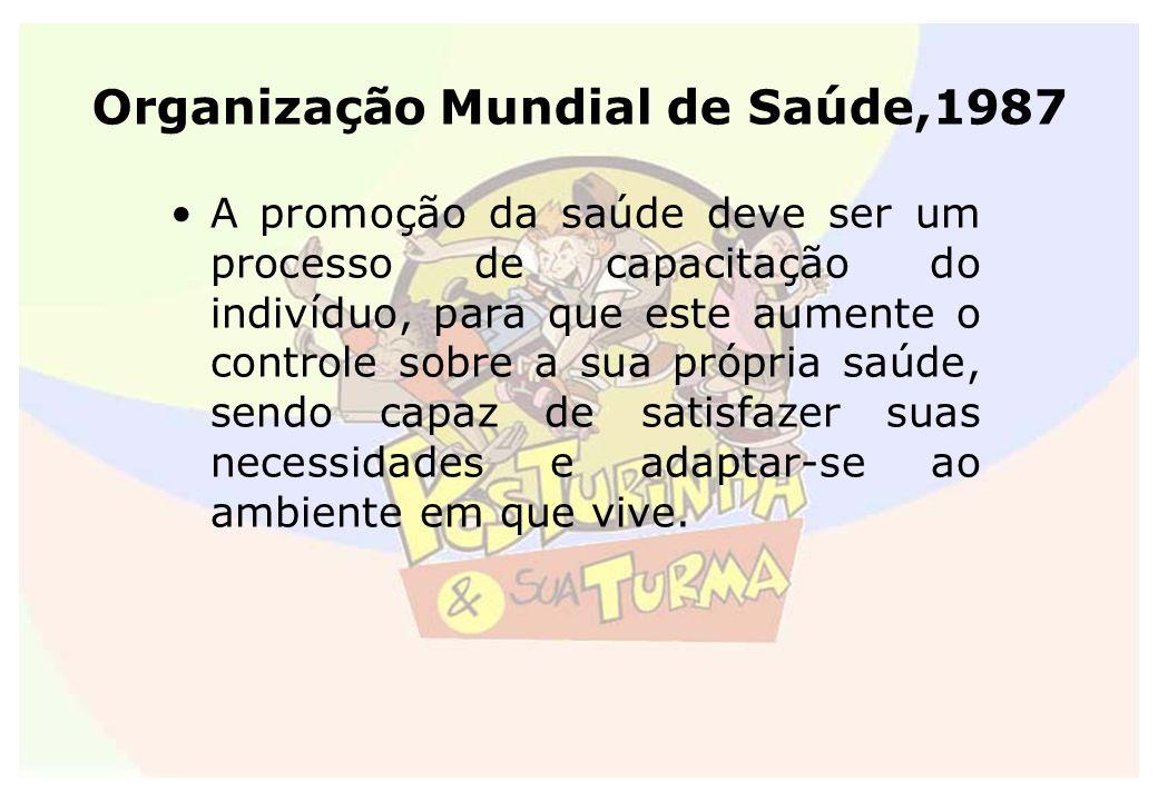 Organização Mundial de Saúde,1987 A promoção da saúde deve ser um processo de capacitação do indivíduo, para que este aumente o controle sobre a sua p
