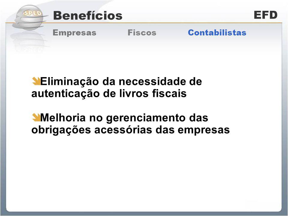 Obrigatoriedade EFD 1ª Fase - Jan/2009 Brasil - 27.957 estabelecimentos 207 empresas (549) Resolução SEFAZ nº 2.155 de 22/09/2008 Resolução SEFAZ nº 2.174 de 17/12/2008