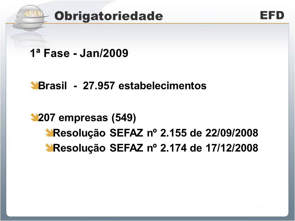 Obrigatoriedade EFD 2ª Fase - Jan/2010 419 empresas (840) Resolução SEFAZ nº 2.212 de 06/07/2009 Resolução SEFAZ nº 2.227 de 10/09/2009