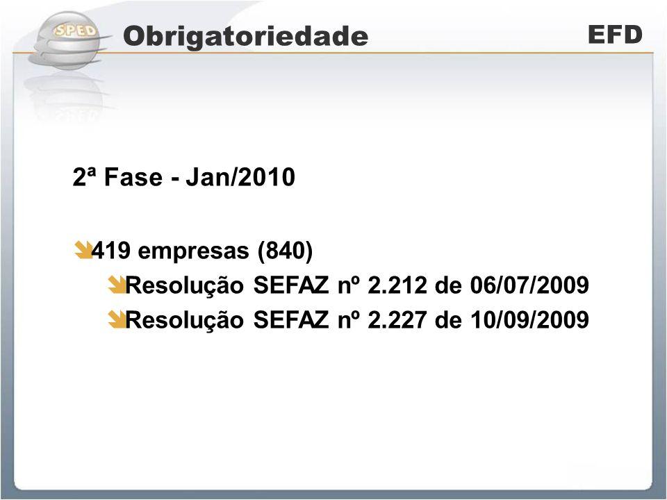 Perfil EFD