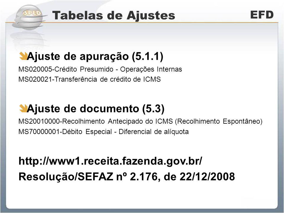 Tabelas de Ajustes EFD Ajuste de apuração (5.1.1) MS020005-Crédito Presumido - Operações Internas MS020021-Transferência de crédito de ICMS Ajuste de