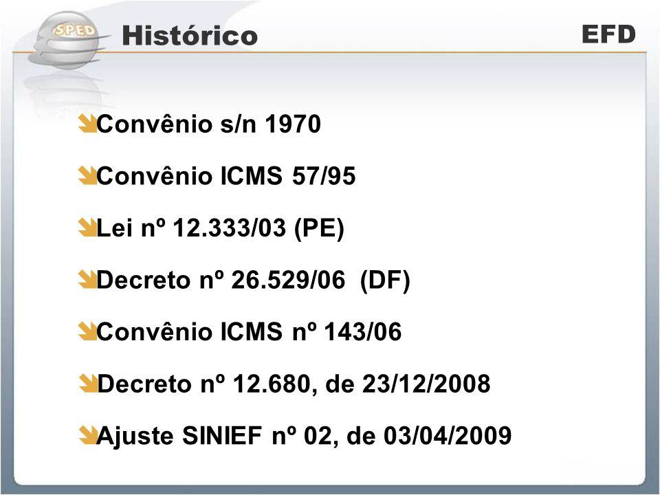 Histórico EFD Convênio s/n 1970 Convênio ICMS 57/95 Lei nº 12.333/03 (PE) Decreto nº 26.529/06 (DF) Convênio ICMS nº 143/06 Decreto nº 12.680, de 23/1