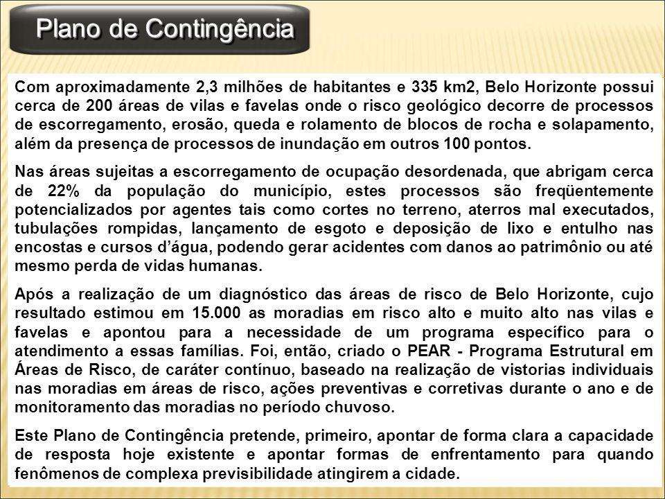 Plano de Contingência Com aproximadamente 2,3 milhões de habitantes e 335 km2, Belo Horizonte possui cerca de 200 áreas de vilas e favelas onde o risc