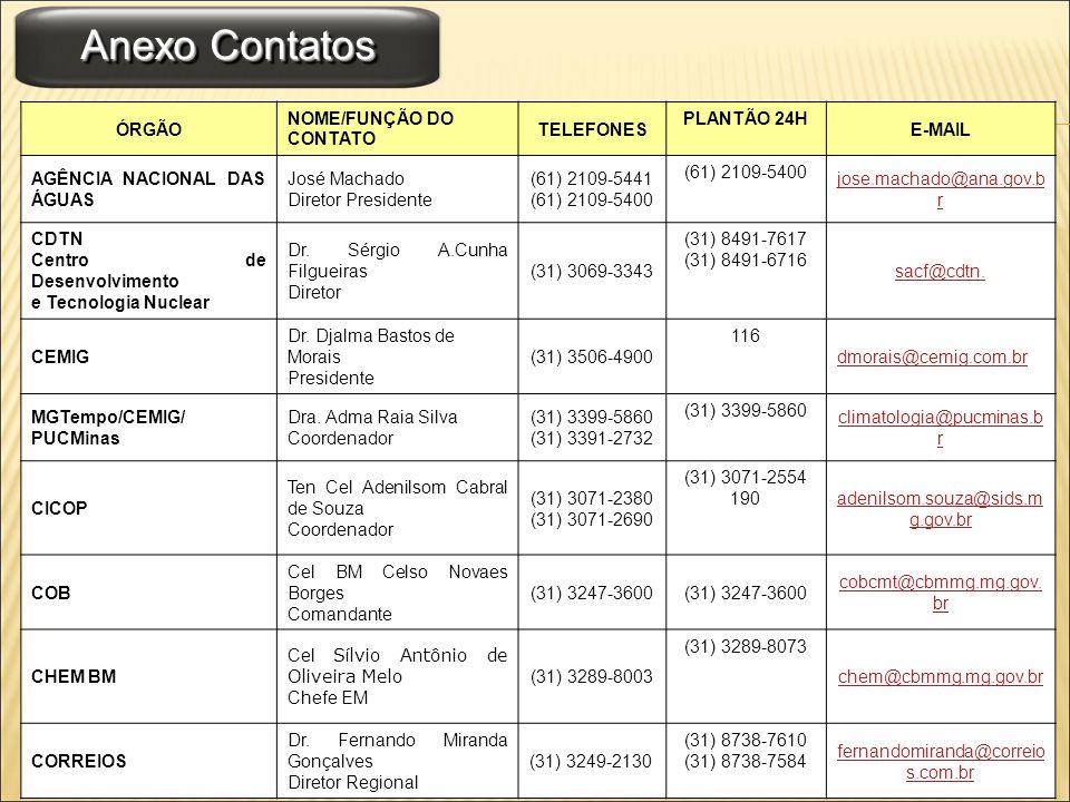 Anexo Contatos ÓRGÃO NOME/FUNÇÃO DO CONTATO TELEFONES PLANTÃO 24H E-MAIL AGÊNCIA NACIONAL DAS ÁGUAS José Machado Diretor Presidente (61) 2109-5441 (61